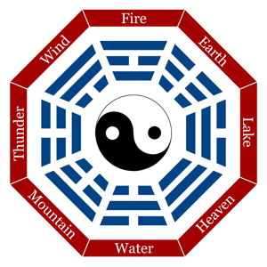 I Ching hexagrams