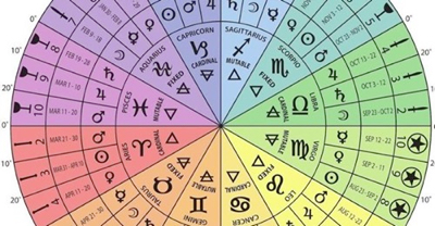 Astrology in Tarot: The Minor Arcana w/ Wald Amberstone